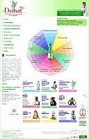 Web-Portfolio-Donat.png: 1006x1575, 106k (2012-04-01, 02:15)